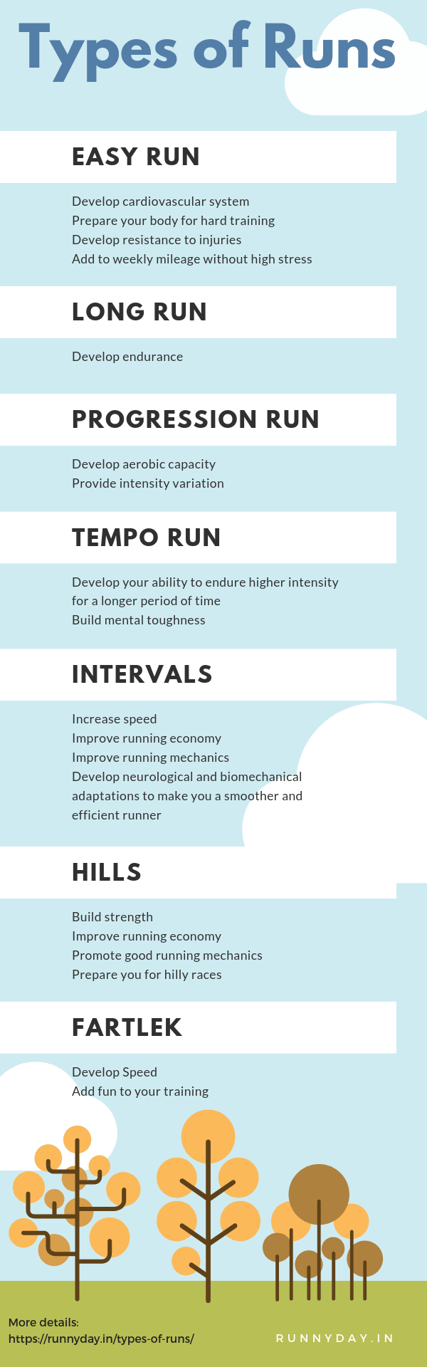 types of runs infographic