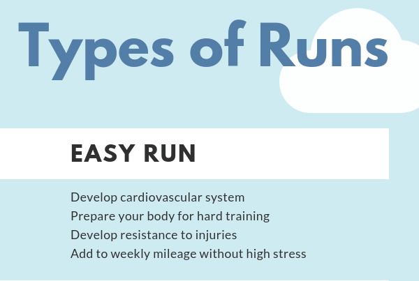 7 Types of Runs and Their Purpose in Your Training